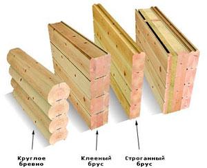 Мы строим деревянные дома только из высококачественных стандартизированных...